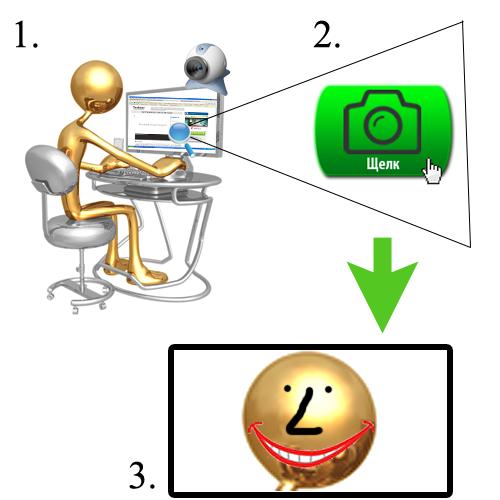 Сделать фото с веб камеры онлайн
